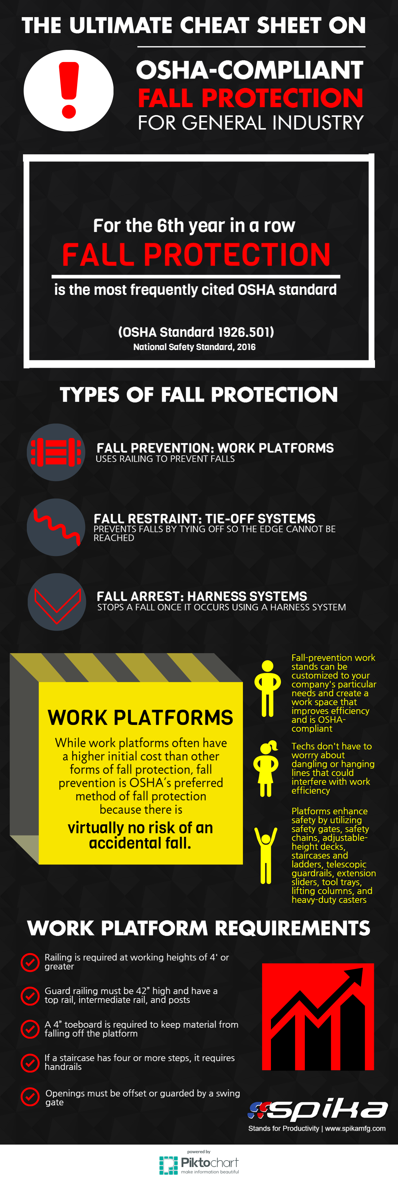 Fall Prevention Infographic 2017.png