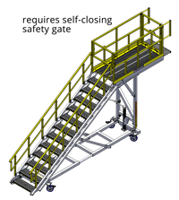 Spika Work Platform With Self-Closing Safety Gate