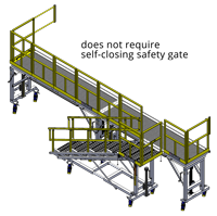 Spika Work Platform WIthout Self Closing Gate